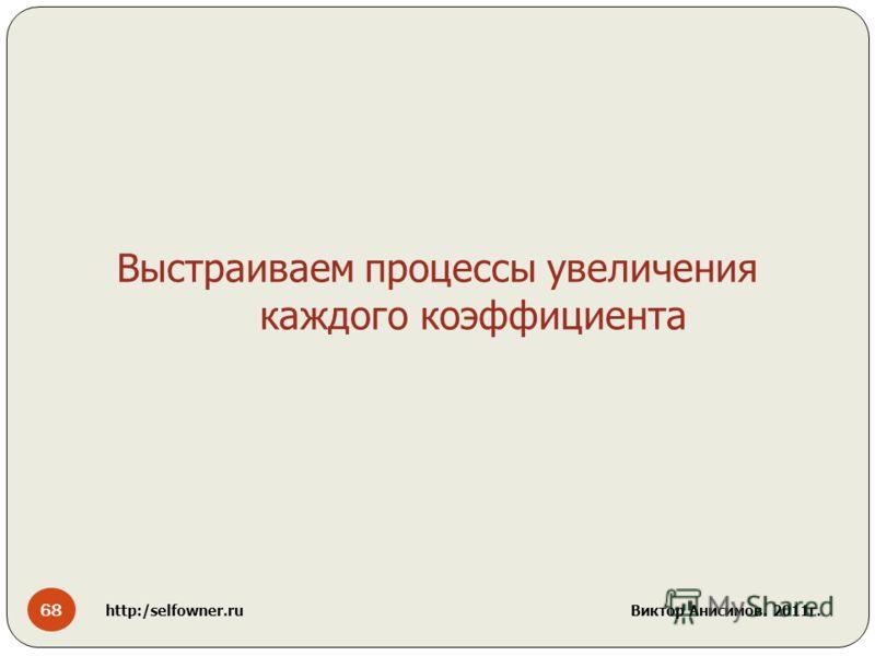68 http:/selfowner.ru Виктор Анисимов. 2011г. Выстраиваем процессы увеличения каждого коэффициента
