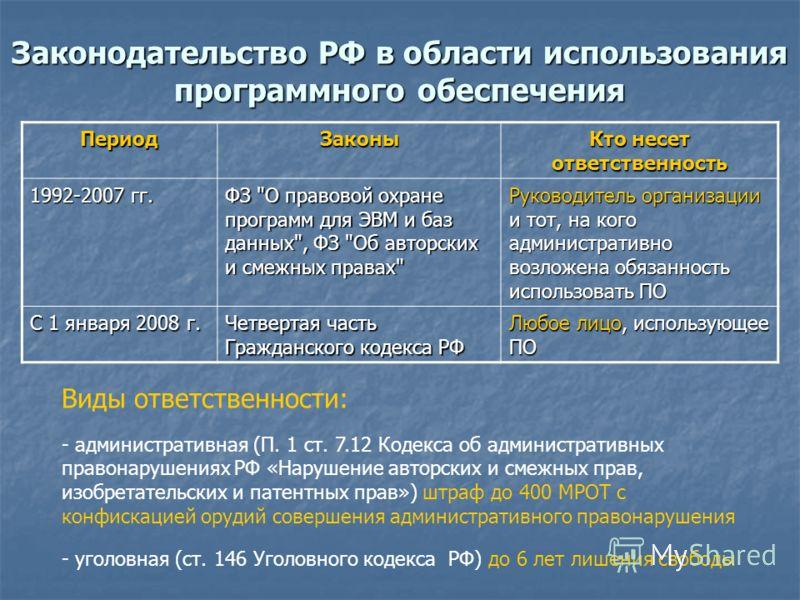 Законодательство РФ в области использования программного обеспечения ПериодЗаконы Кто несет ответственность 1992-2007 гг. ФЗ
