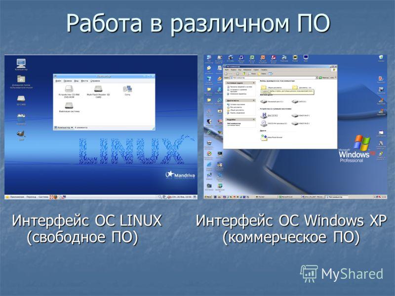 Работа в различном ПО Интерфейс ОС LINUX Интерфейс ОС Windows XP (свободное ПО) (коммерческое ПО)
