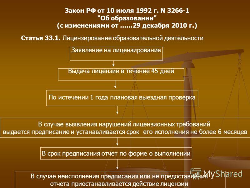 Закон РФ от 10 июля 1992 г. N 3266-1