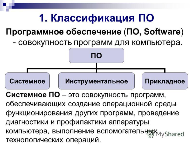 1. Классификация ПО Программное обеспечение (ПО, Software) - совокупность программ для компьютера. ПО СистемноеИнструментальноеПрикладное Системное ПО – это совокупность программ, обеспечивающих создание операционной среды функционирования других про