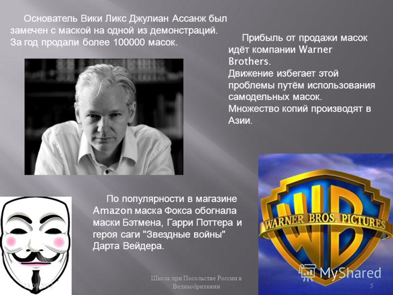 Основатель Вики Ликс Джулиан Ассанж был замечен с маской на одной из демонстраций. За год продали более 100000 масок. Прибыль от продажи масок идёт компании Warner Brothers. Движение избегает этой проблемы путём использования самодельных масок. Множе