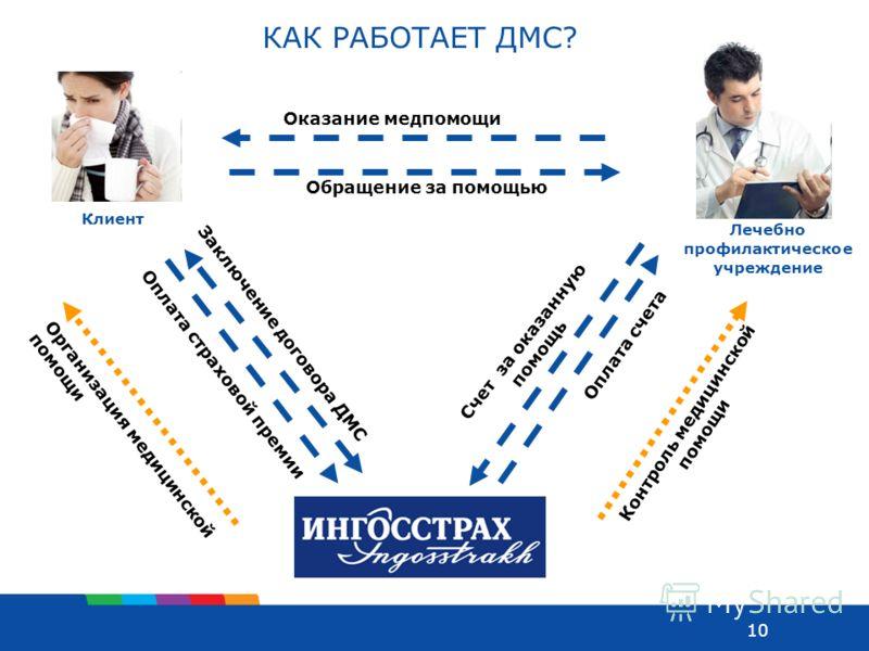 9 Администратор договора - отвечает за все технические вопросы по ведению договора страхования (например, снятие и принятие на страхование, обеспечение полисами и описанием программ страхования, оформление дополнительных соглашений и т.д.) Сотрудник
