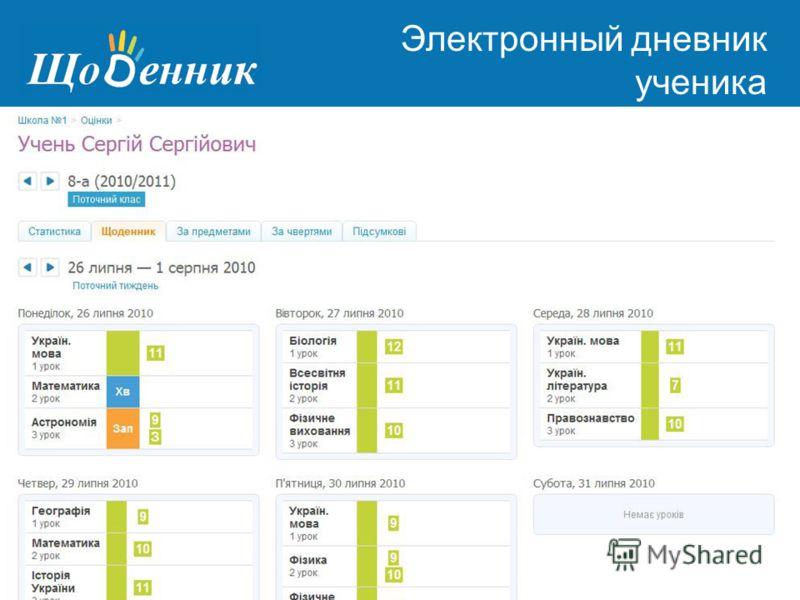 Страница администрирования Электронный дневник ученика