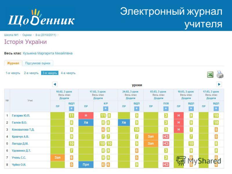 Страница администрирования Электронный журнал учителя