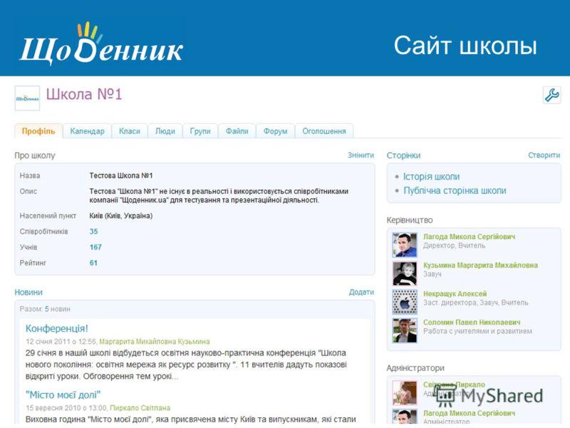 Страница администрирования Сайт школы