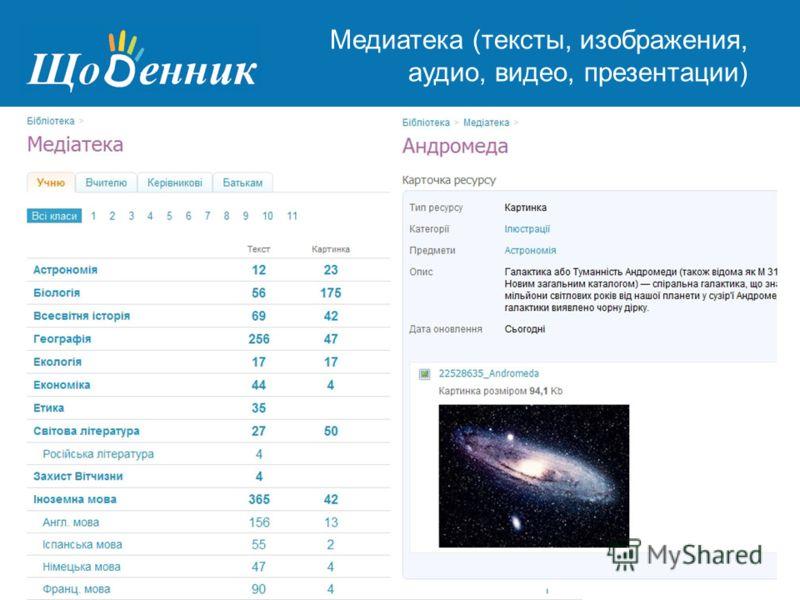 Страница администрирования Медиатека (тексты, изображения, аудио, видео, презентации)