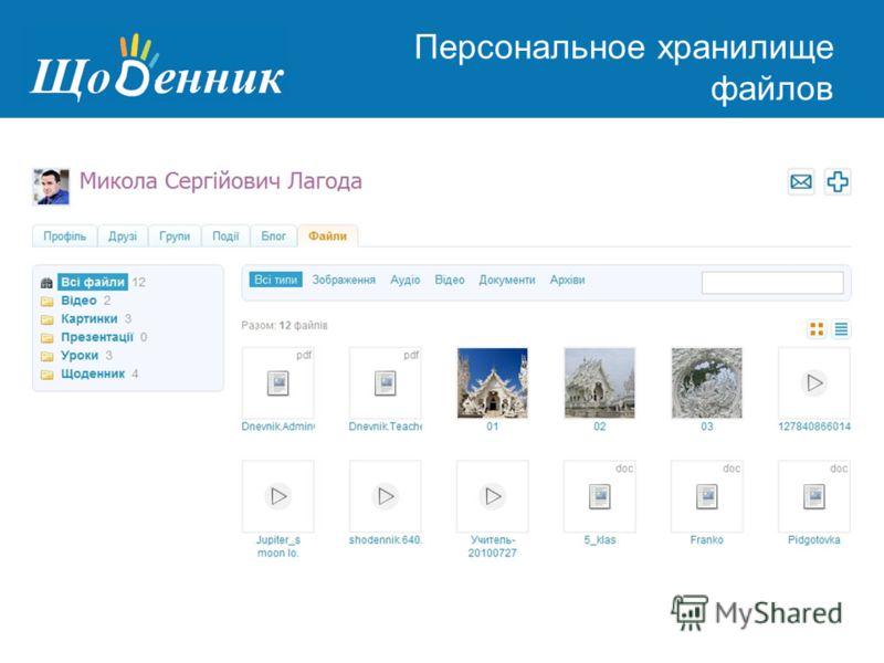 Страница администрирования Персональное хранилище файлов