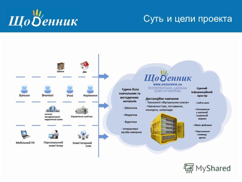 Страница администрирования Суть и цели проекта