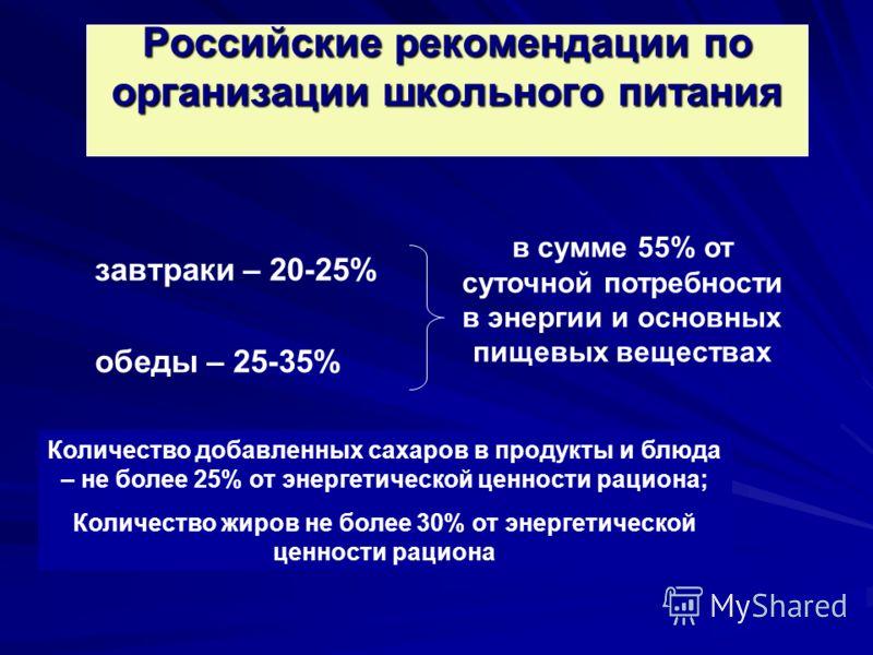 Российские рекомендации по организации школьного питания завтраки – 20-25% обеды – 25-35% в сумме 55% от суточной потребности в энергии и основных пищевых веществах Количество добавленных сахаров в продукты и блюда – не более 25% от энергетической це