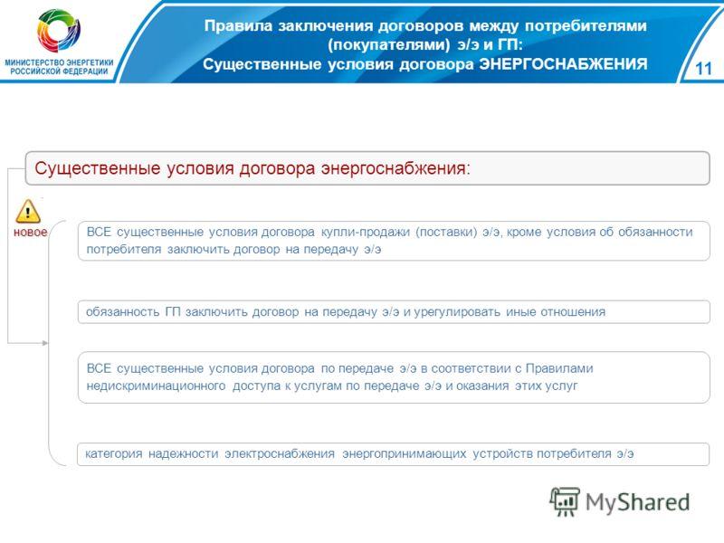 11 Правила заключения договоров между потребителями (покупателями) э/э и ГП: Существенные условия договора ЭНЕРГОСНАБЖЕНИЯ ВСЕ существенные условия договора купли-продажи (поставки) э/э, кроме условия об обязанности потребителя заключить договор на п