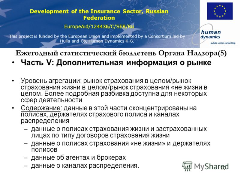 Development of the Insurance Sector, Russian Federation EuropeAid/124436/C/SER/Ru This project is funded by the European Union and implemented by a Consortium led by Hulla and Co, Human Dynamics K.G. 10 Ежегодный статистический бюллетень Органа Надзо