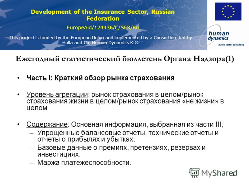Development of the Insurance Sector, Russian Federation EuropeAid/124436/C/SER/Ru This project is funded by the European Union and implemented by a Consortium led by Hulla and Co, Human Dynamics K.G. 5 Ежегодный статистический бюллетень Органа Надзор