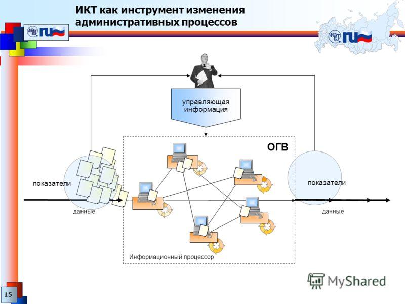 ОГВ управляющая информация данные показатели 15 ИКТ как инструмент изменения административных процессов Информационный процессор