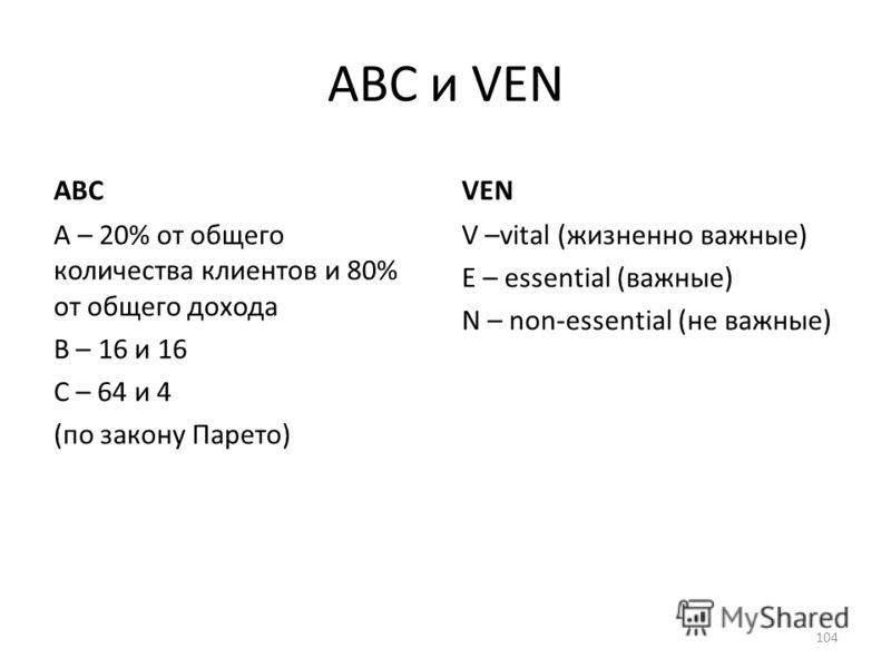 ABC и VEN ABC A – 20% от общего количества клиентов и 80% от общего дохода B – 16 и 16 C – 64 и 4 (по закону Парето) VEN V –vital (жизненно важные) E – essential (важные) N – non-essential (не важные) 104