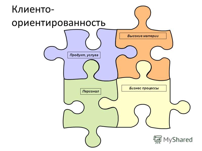 Клиенто- ориентированность Высокие материи Бизнес процессы Персонал Продукт, услуга