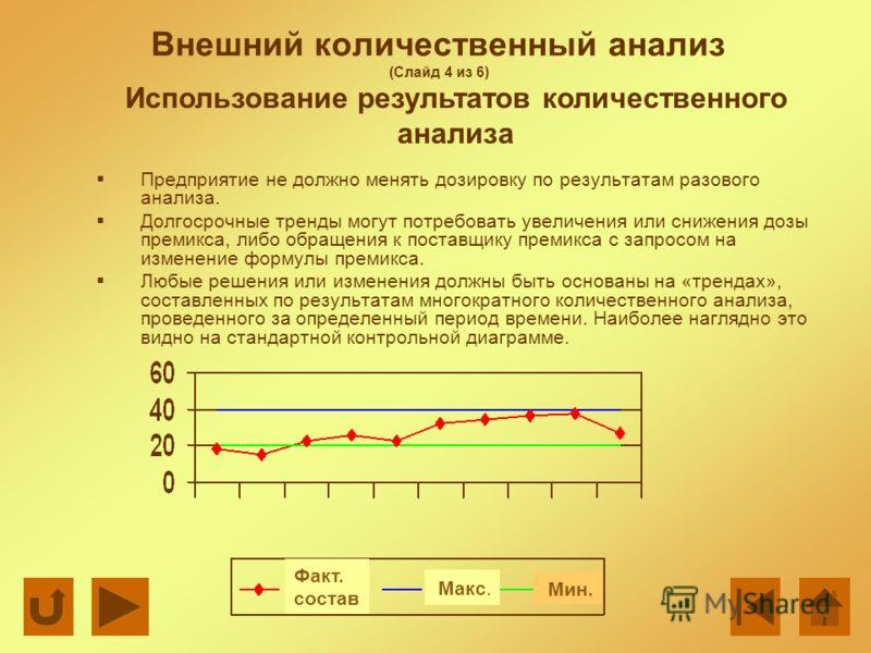 Внешний количественный анализ (Слайд 4 из 6) Предприятие не должно менять дозировку по результатам разового анализа. Долгосрочные тренды могут потребовать увеличения или снижения дозы премикса, либо обращения к поставщику премикса с запросом на измен