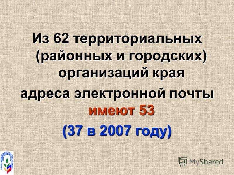 Из 62 территориальных (районных и городских) организаций края адреса электронной почты имеют 53 (37 в 2007 году)