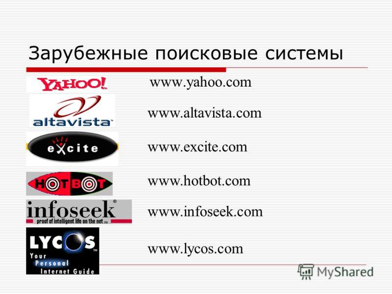 Зарубежные поисковые системы www.yahoo.com www.altavista.com www.excite.com www.hotbot.com www.infoseek.com www.lycos.com