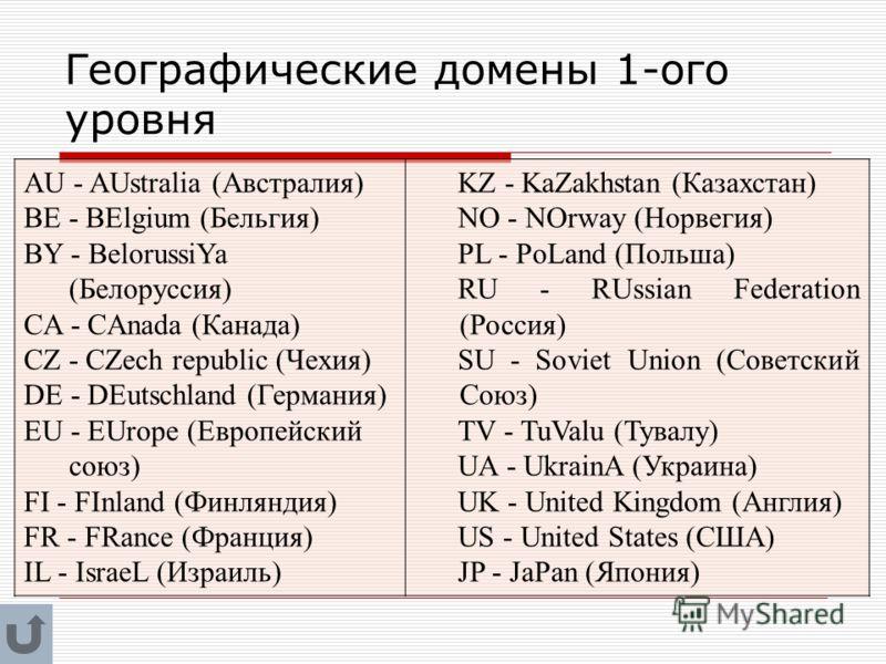 Географические домены 1-ого уровня AU - AUstralia (Австралия) BE - BElgium (Бельгия) BY - BelorussiYa (Белоруссия) CA - CAnada (Канада) CZ - CZech republic (Чехия) DE - DEutschland (Германия) EU - EUrope (Европейский союз) FI - FInland (Финляндия) FR