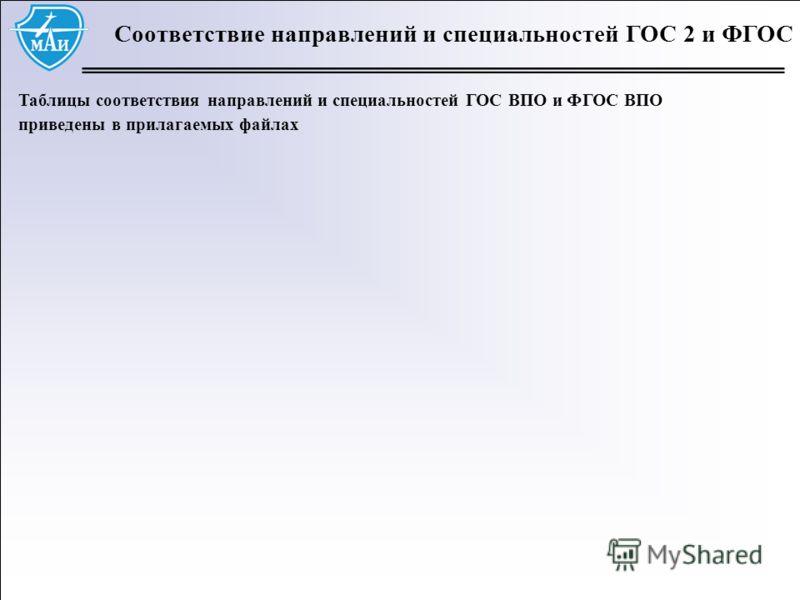 Соответствие направлений и специальностей ГОС 2 и ФГОС Таблицы соответствия направлений и специальностей ГОС ВПО и ФГОС ВПО приведены в прилагаемых файлах