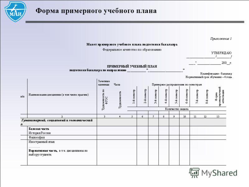 Форма примерного учебного плана