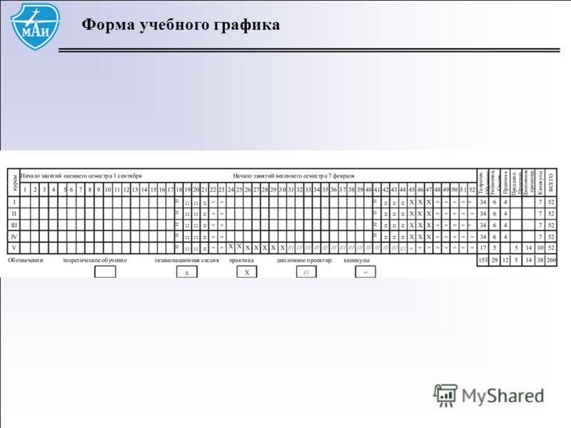 Форма учебного графика