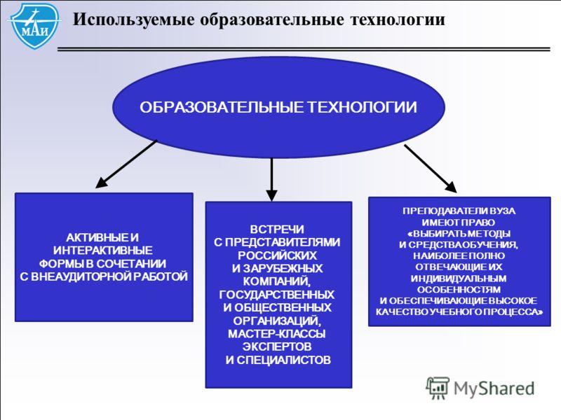 Используемые образовательные технологии ОБРАЗОВАТЕЛЬНЫЕ ТЕХНОЛОГИИ АКТИВНЫЕ И ИНТЕРАКТИВНЫЕ ФОРМЫ В СОЧЕТАНИИ С ВНЕАУДИТОРНОЙ РАБОТОЙ ПРЕПОДАВАТЕЛИ ВУЗА ИМЕЮТ ПРАВО «ВЫБИРАТЬ МЕТОДЫ И СРЕДСТВА ОБУЧЕНИЯ, НАИБОЛЕЕ ПОЛНО ОТВЕЧАЮЩИЕ ИХ ИНДИВИДУАЛЬНЫМ ОСО