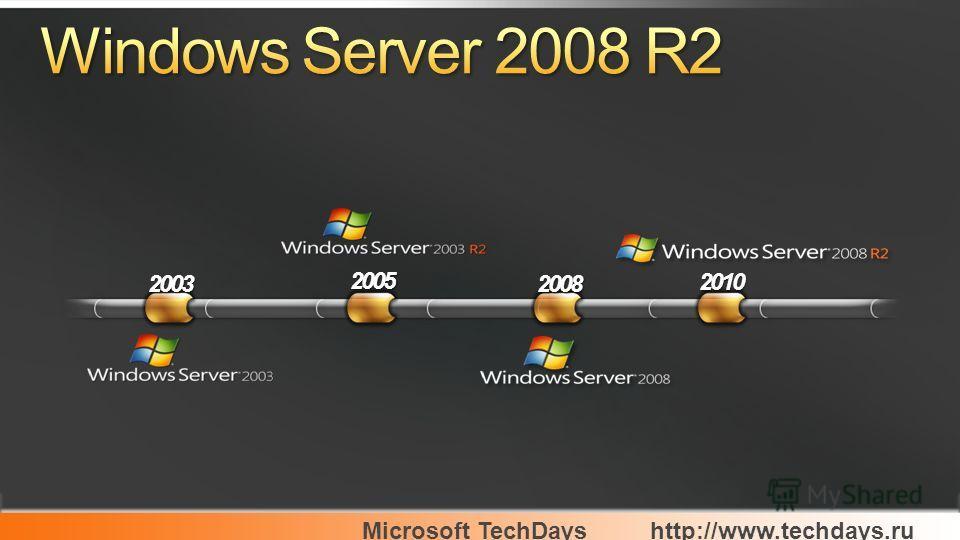 Microsoft TechDayshttp://www.techdays.ru2003 2005 2008 2010