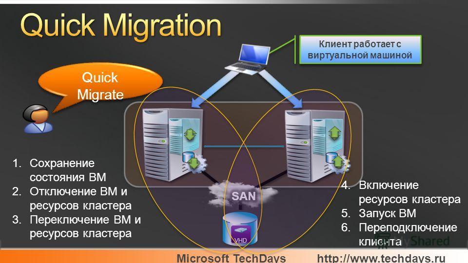 Microsoft TechDayshttp://www.techdays.ru Клиент работает с виртуальной машиной VHD Quick Migrate 1. Сохранение состояния ВМ 2. Отключение ВМ и ресурсов кластера 3. Переключение ВМ и ресурсов кластера 4. Включение ресурсов кластера 5. Запуск ВМ 6. Пер