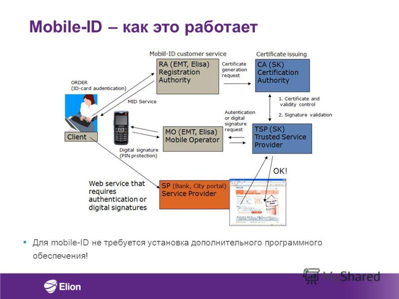 Mobiil-ID customer service 2. Signature validation 1. Certificate and validity control Mobile-ID – как это работает Для mobile-ID не требуется установка дополнительного программного обеспечения!
