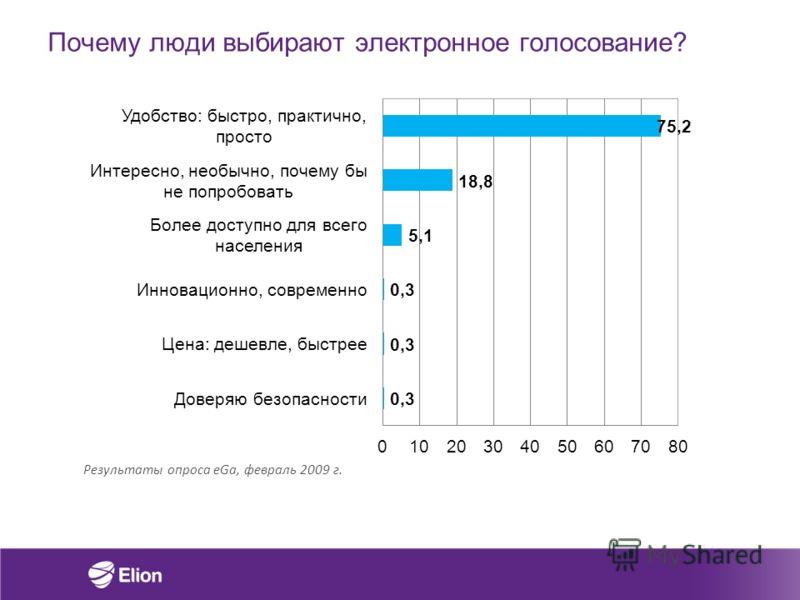 Почему люди выбирают электронное голосование? Результаты опроса eGa, февраль 2009 г.