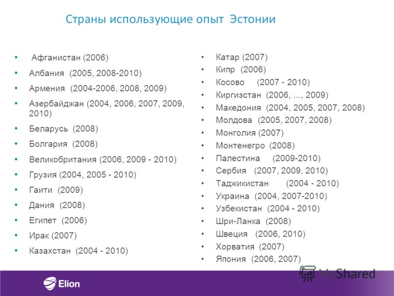 Афганистан (2006) Албания (2005, 2008-2010) Армения (2004-2006, 2008, 2009) Азербайджан (2004, 2006, 2007, 2009, 2010) Беларусь (2008) Болгария (2008) Великобритания (2006, 2009 - 2010) Грузия (2004, 2005 - 2010) Гаити (2009) Дания (2008) Египет (200