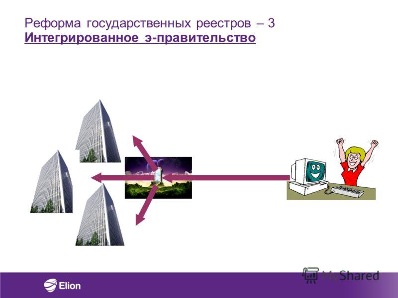Реформа государственных реестров – 3 Интегрированное э-правительство