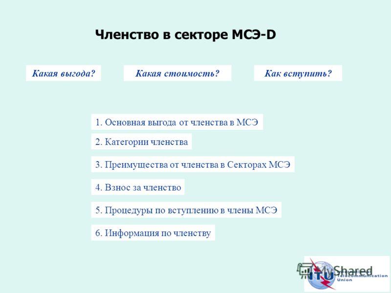 Членство в секторе МСЭ-D 1. Основная выгода от членства в МСЭ 2. Категории членства 3. Преимущества от членства в Секторах МСЭ 4. Взнос за членство 5. Процедуры по вступлению в члены МСЭ 6. Информация по членству Какая выгода?Какая стоимость?Как всту