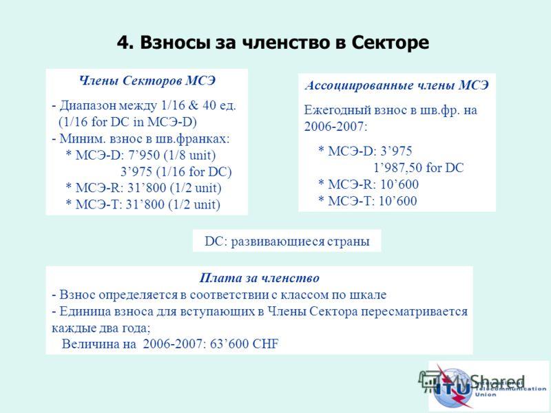 4. Взносы за членство в Секторе Члены Секторов МСЭ - Диапазон между 1/16 & 40 ед. (1/16 for DC in МСЭ-D) - Миним. взнос в шв.франках: * МСЭ-D: 7950 (1/8 unit) 3975 (1/16 for DC) * МСЭ-R: 31800 (1/2 unit) * МСЭ-T: 31800 (1/2 unit) Ассоциированные член