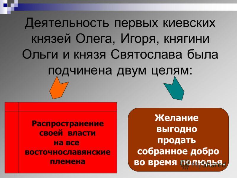 правление игоря внешняя и внутренняя политика таблица