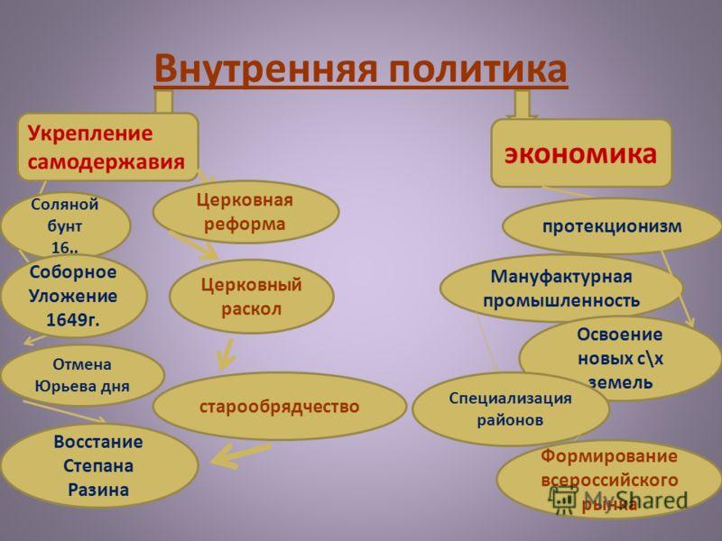 Презентация на тему Внешняя и внутренняя политика Алексея  4 Внутренняя политика Укрепление