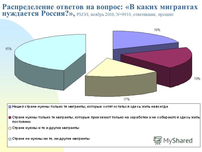 Распределение ответов на вопрос: «В каких мигрантах нуждается Россия?», РМЭЗ, ноябрь 2008, N=9910, ответившие, процент