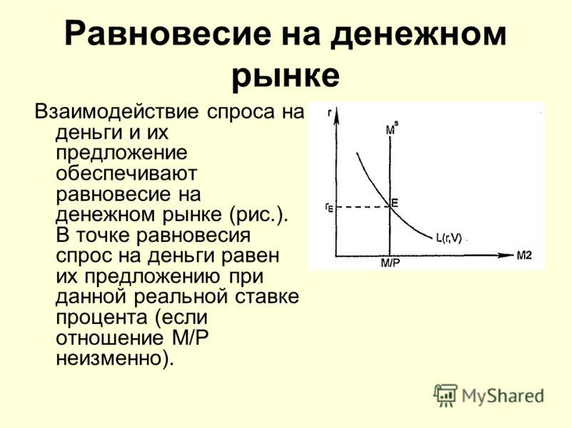 Равновесие на денежном рынке Взаимодействие спроса на деньги и их предложение обеспечивают равновесие на денежном рынке (рис.). В точке равновесия спрос на деньги равен их предложению при данной реальной ставке процента (если отношение М/Р неизменно)