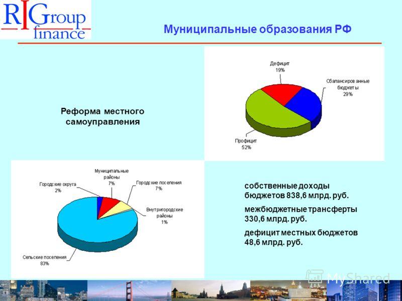 Муниципальные образования РФ Реформа местного самоуправления собственные доходы бюджетов 838,6 млрд. руб. межбюджетные трансферты 330,6 млрд. руб. дефицит местных бюджетов 48,6 млрд. руб.