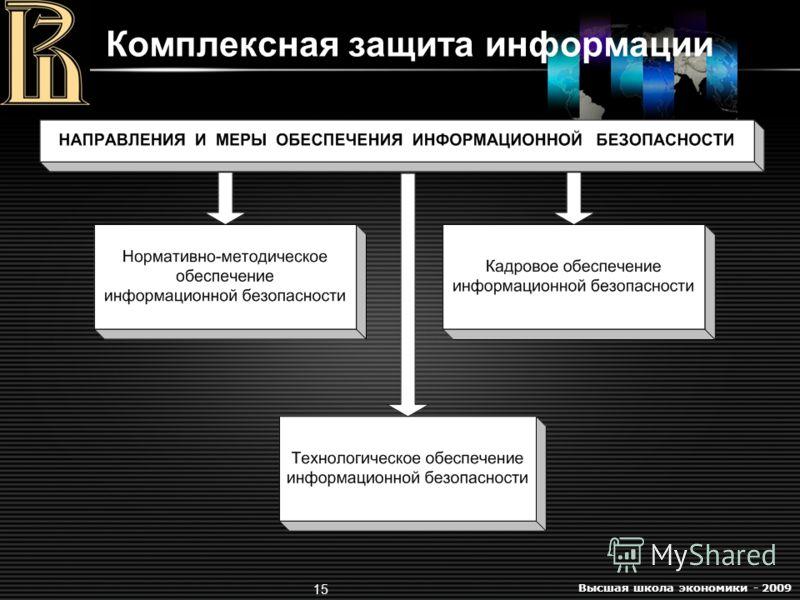 Высшая школа экономики - 2009 15 Комплексная защита информации