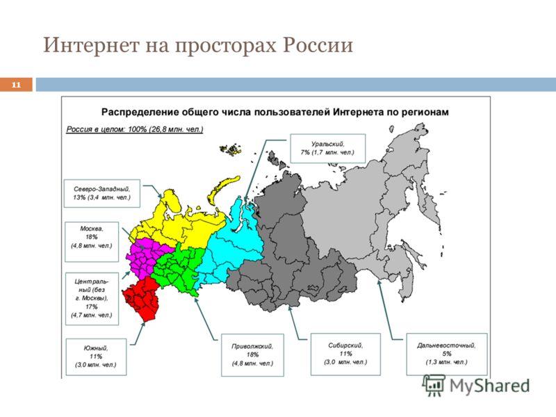 Интернет на просторах России 11