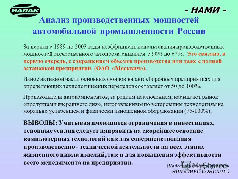 - НАМИ - (Подготовлено при участии НПП «ПИРС-КОНСАЛТ») Анализ производственных мощностей автомобильной промышленности России За период с 1989 по 2003 годы коэффициент использования производственных мощностей отечественного автопрома снизился с 90% до