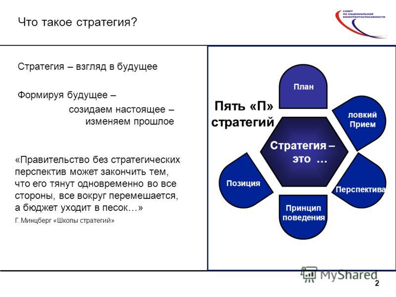 2 Что такое стратегия? Стратегия – взгляд в будущее Формируя будущее – созидаем настоящее – изменяем прошлое Стратегия – это … Принцип поведения Перспектива Позиция ловкий Прием План Пять «П» стратегий «Правительство без стратегических перспектив мож