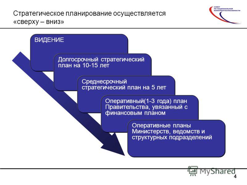 4 Стратегическое планирование осуществляется «сверху – вниз» ВИДЕНИЕ Долгосрочный стратегический план на 10-15 лет Среднесрочный стратегический план на 5 лет Оперативный(1-3 года) план Правительства, увязанный с финансовым планом Оперативные планы Ми