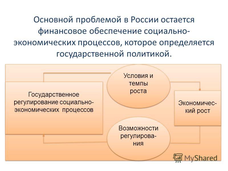 Основной проблемой в России остается финансовое обеспечение социально- экономических процессов, которое определяется государственной политикой. Государственное регулирование социально- экономических процессов Экономичес- кий рост Условия и темпы рост
