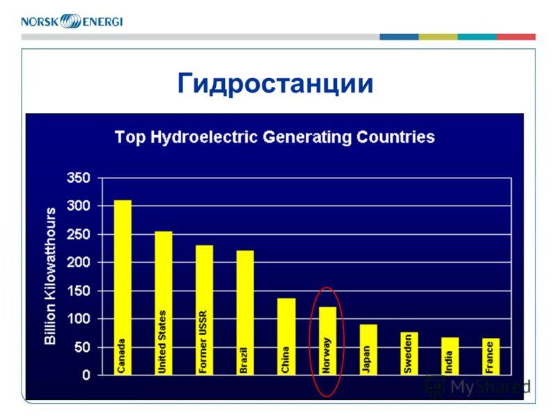 5 Гидростанции
