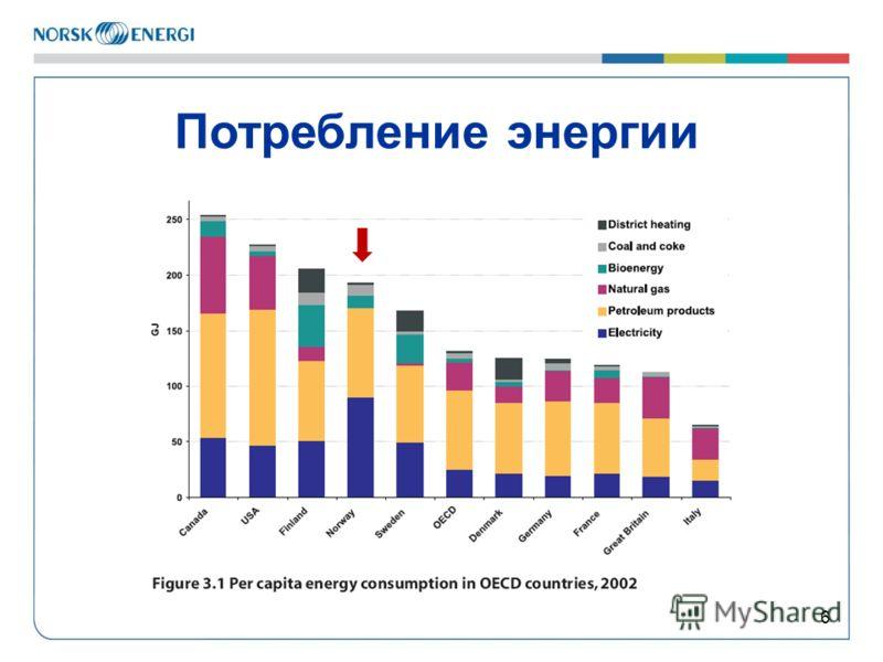 Потребление энергии 6