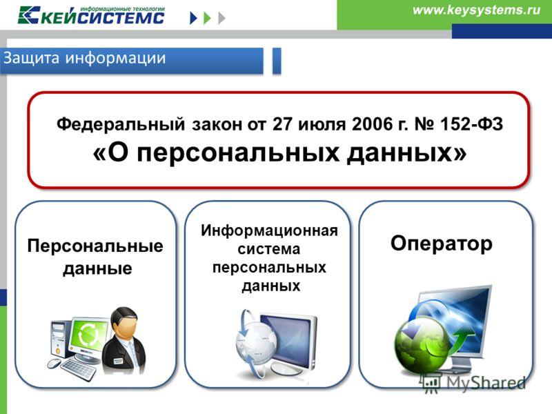 Защита информации Федеральный закон от 27 июля 2006 г. 152-ФЗ «О персональных данных» Персональные данные Информационная система персональных данных Оператор